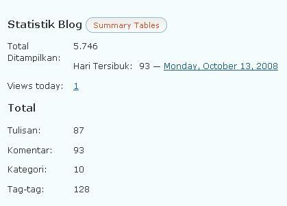 statistik-blog